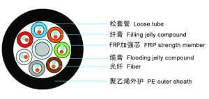 24 Core Non-Armored Optical Fiber Cable in Excellent Water-Blocking Performance pictures & photos