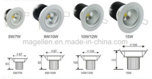 COB LED Downlight, pictures & photos