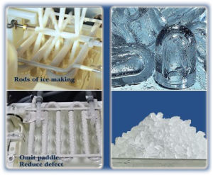 80kg Bullet Type Ice Maker with Extra Ice Storage Capacity pictures & photos