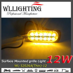Double Row Surface Mount 12W LED Indicator Light pictures & photos