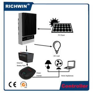 45A~60A Intelligent Home Use MPPT Solar Charge Controller pictures & photos