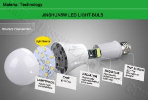 PBT+Al 5W 7W 9W 12W 15W 18W 20W 85-265V LED Light with E27/B22 Base pictures & photos