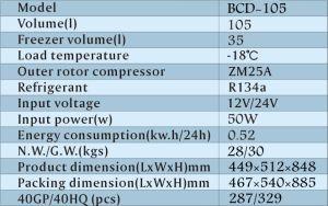 105L 12V/24V Compressor Solar Freezer Refrigerator pictures & photos