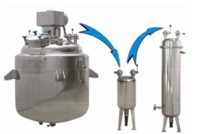Hszj Series Vacuum Stirring and Melting System