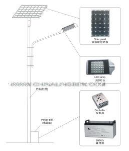Solar Street LED Light (LB-SL20)