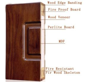 White Color Fire Proof Wooden Door Painted Fire Rated Door pictures & photos