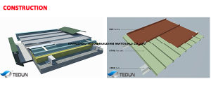 FM Approval/ Double Standing Seam Sheet pictures & photos