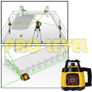Precision Green Rotary Laser Level (SRE-2010G) pictures & photos