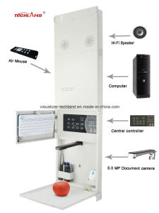 Wall-Mounted All in One PC with 5MP Document Scanner pictures & photos