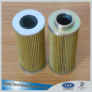 Brass Wire Mesh Lubricating Oil Filter Element for Electric Locomotive pictures & photos
