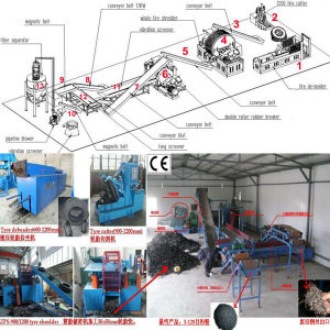 Fully Automatic Tire Recycling Plant/ Rubber Powder/Granules Machine pictures & photos