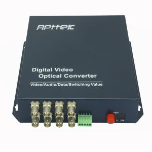 4-channel video optic transmitter