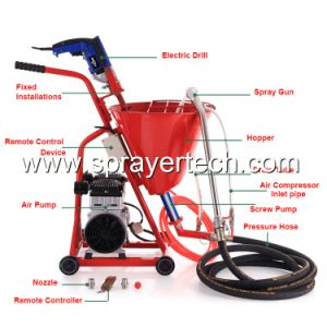 SPA90 Professional High Pressure Polyurethane Sprayer pictures & photos