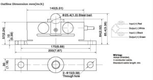Zemic Load Cell B9b1 pictures & photos