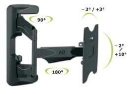 Projector Mount (NB757-M400)