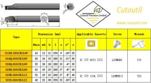 S12m-Ssscr/L09 for Steel Hardmetal Matching Standard Turning Tools Boring Bar pictures & photos
