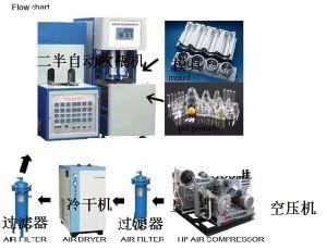 1500bph 500ml Pet Bottle Blowing Machine pictures & photos