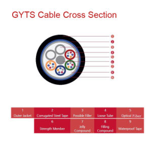 Steel Tape Layer Loose Tube Outdoor Fiber Optic Cable GYTS pictures & photos