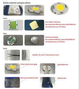 LED Industrial High Low Bay Light 80W with PCI Heat Sink pictures & photos