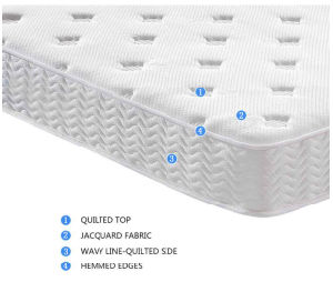 Comfortable Home Furniture Memory Foam Mattress