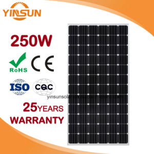 250W Solar Panel for Solar Power System pictures & photos