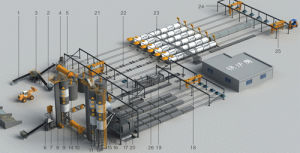 Automatic AAC Block Production Line pictures & photos