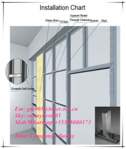 Good Prices for 7.5-15mm Partition Use Standard Plaster Board Gypsum Board pictures & photos