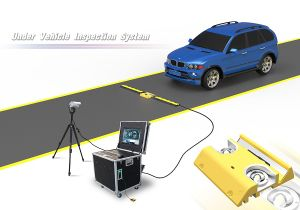 Line Scans CCD Under Vehicle Super Scanning System pictures & photos