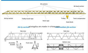 Tower Crane Trolley Mechnism, 4D3V2/Spare Parts pictures & photos