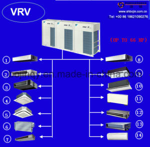 Commercial Air Conditioning Vrv X Series