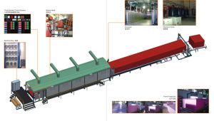 CNC Computerized Foaming Production Line