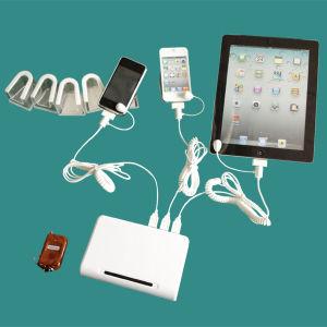 Phone and Tablet PC Burglar Alarm System
