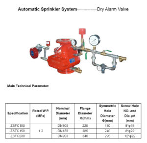 Dry Alarm Valve pictures & photos