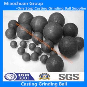 High Chromium Casting Grinding Ball