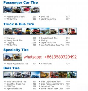 China Cheap Triangle Linglong Light Truck Car Tire pictures & photos