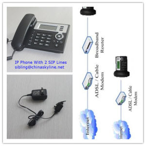 VoIP IP Phone 2lines, Poe Available