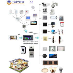 China touch panel zigbee iot wireless smart home for Smart home architectures