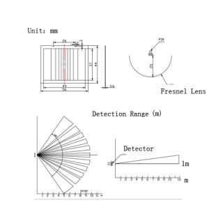 Professional Rectangle 7m Distance Fresnel Lens (HW8203-1) pictures & photos