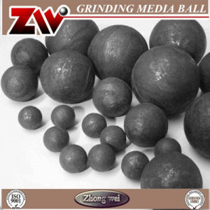 High Chrome Cast Grinding Balls pictures & photos