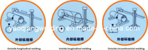 Circular Welding Machine with Good Quality pictures & photos