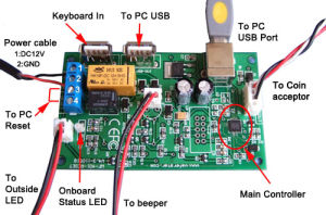 Control Board for Coin Operated Computer (WF-4011 ) pictures & photos