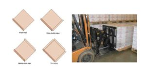 Environmental Kraft Paper Slip Sheet Instead Pallet pictures & photos