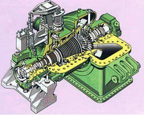 Condensing Steam Turbine (Adopt German Technology)