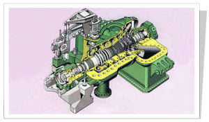 Extraction Backpressure Steam Turbine