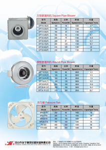 Industrial Electric Fan/Duct Fan/Centrifugal Fan pictures & photos