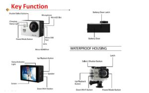 WiFi Camera HD Action Camera Sport Camera pictures & photos