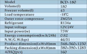 12V/24V 180L Solar Power Freezer Refrigerator pictures & photos