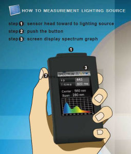Hot Sale Pocket Portable Spectrometer for LED Lamp pictures & photos