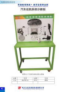 Automotive Cruise Control System (CCS) Instruction Board Teaching Training Equipment pictures & photos