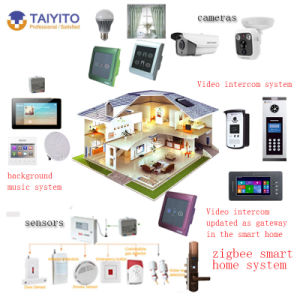 china top selling zigbee and wifi smart home home